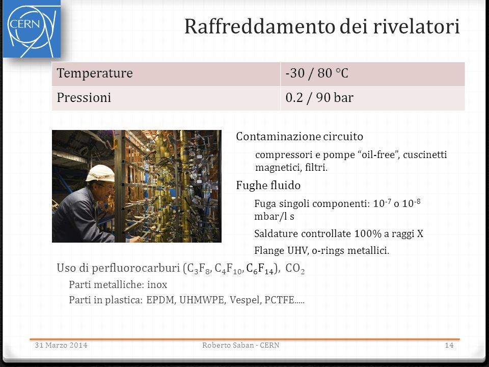 Raffreddamento dei rivelatori Uso di perfluorocarburi (C 3 F 8, C 4 F 10, C 6 F 14 ), CO 2 Parti metalliche: inox Parti in plastica: EPDM, UHMWPE, Ves