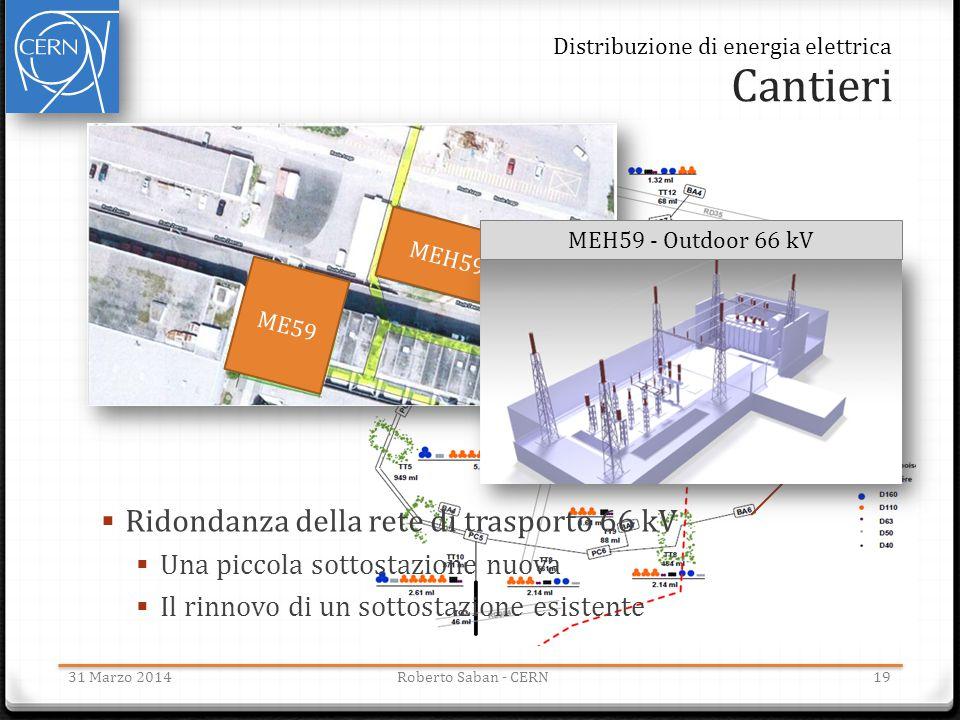 Cantieri 31 Marzo 2014Roberto Saban - CERN MEH59 ME59  Ridondanza della rete di trasporto 66 kV  Una piccola sottostazione nuova  Il rinnovo di un