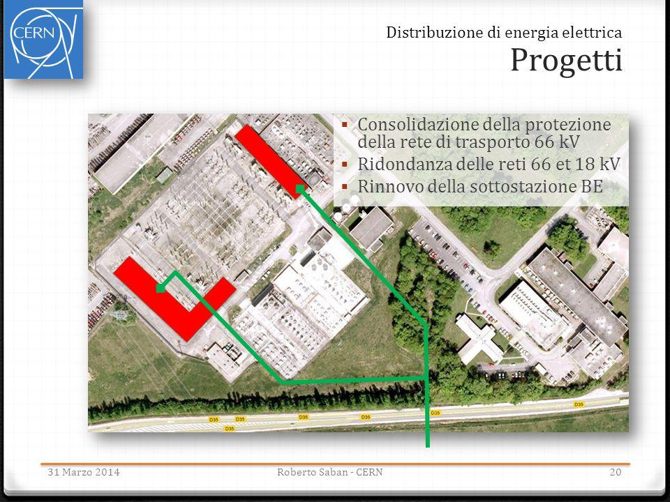 Progetti 31 Marzo 2014Roberto Saban - CERN  Consolidazione della protezione della rete di trasporto 66 kV  Ridondanza delle reti 66 et 18 kV  Rinno