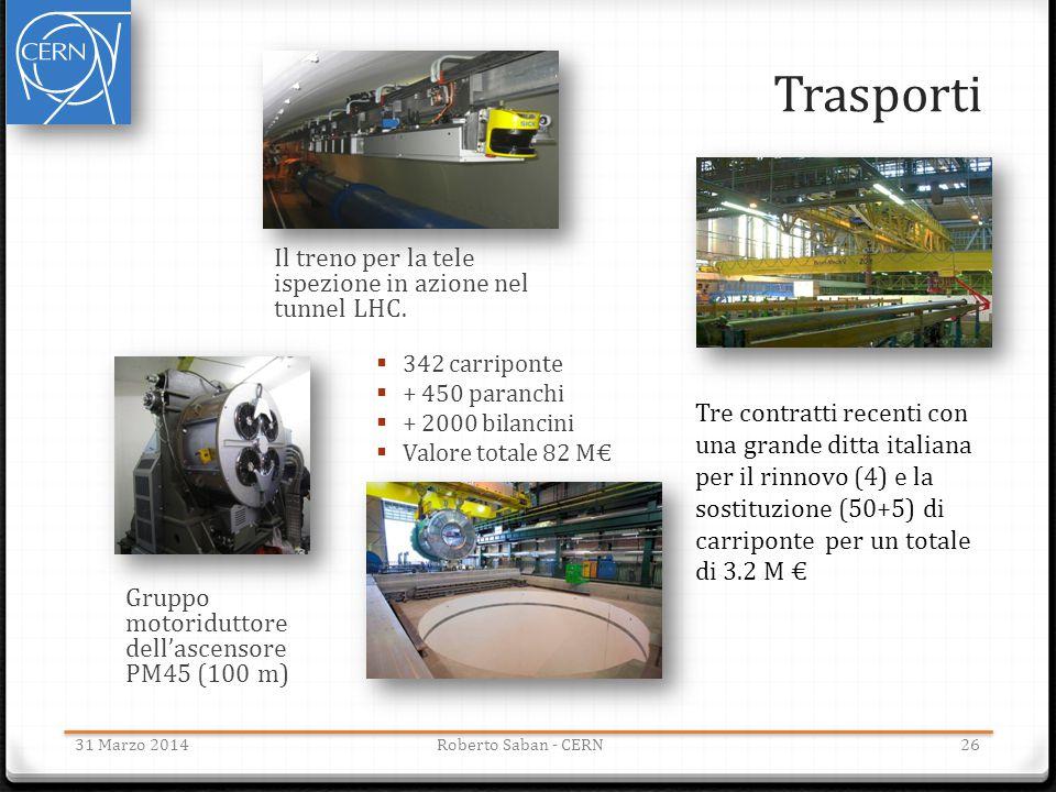 Trasporti 31 Marzo 2014Roberto Saban - CERN  342 carriponte  + 450 paranchi  + 2000 bilancini  Valore totale 82 M€ Il treno per la tele ispezione