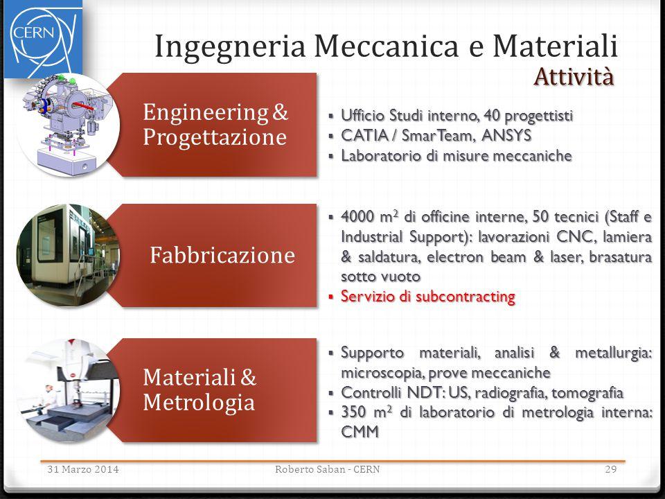 Ingegneria Meccanica e Materiali 2931 Marzo 2014Roberto Saban - CERN Engineering & Progettazione Fabbricazione Materiali & Metrologia  Ufficio Studi