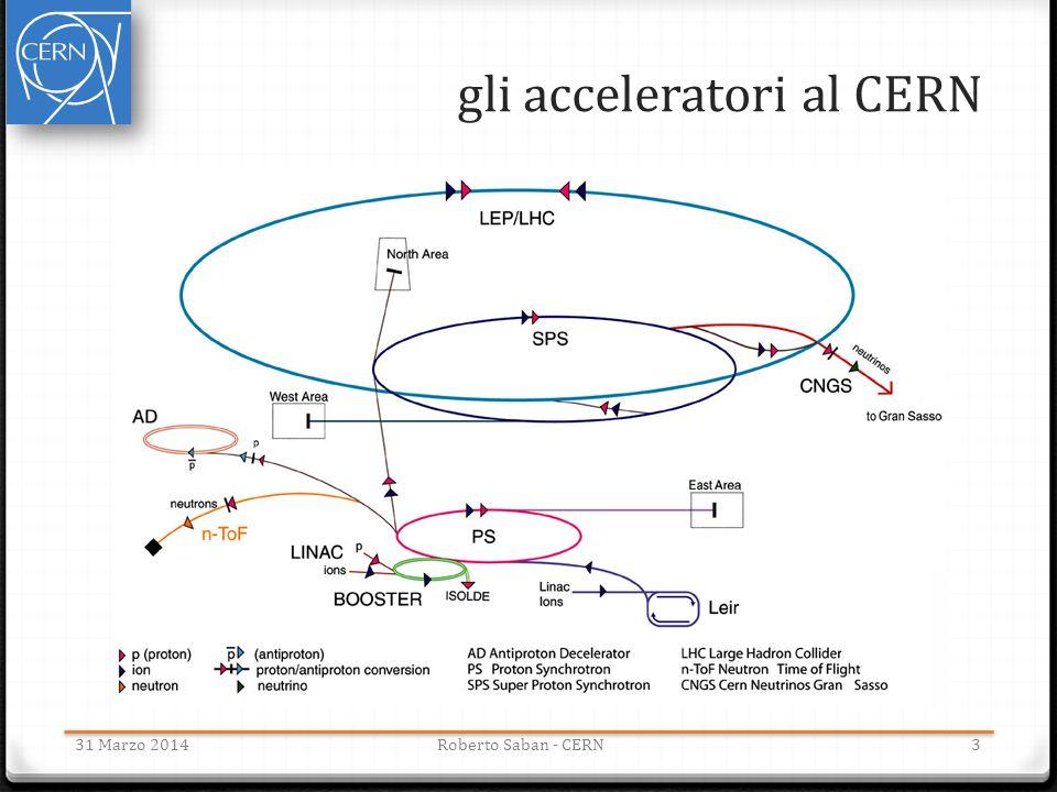 gli acceleratori al CERN 31 Marzo 2014Roberto Saban - CERN3