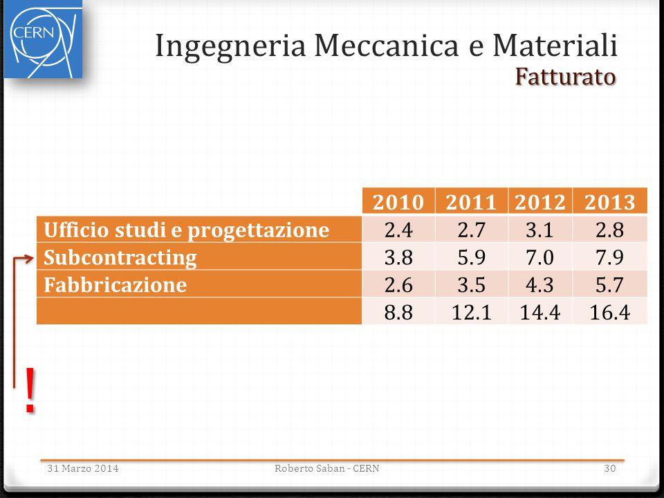 Ingegneria Meccanica e Materiali 3031 Marzo 2014Roberto Saban - CERN Fatturato 2010201120122013 Ufficio studi e progettazione2.42.73.12.8 Subcontracti