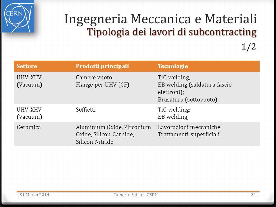 3131 Marzo 2014Roberto Saban - CERN Ingegneria Meccanica e Materiali Tipologia dei lavori di subcontracting SettoreProdotti principaliTecnologie UHV-X