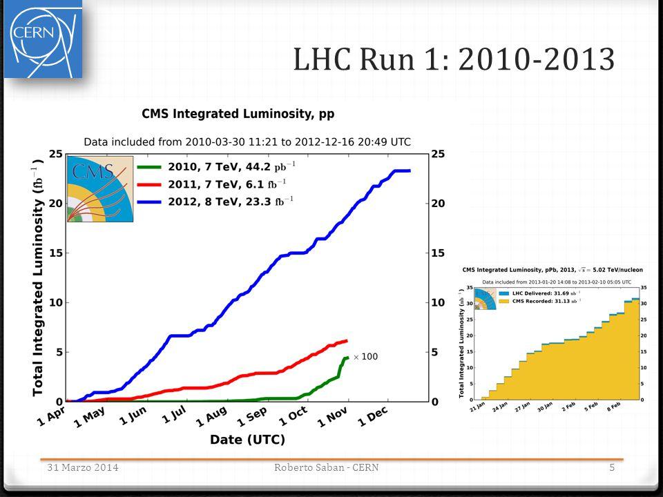 LHC Run 1: 2010-2013 31 Marzo 2014Roberto Saban - CERN5