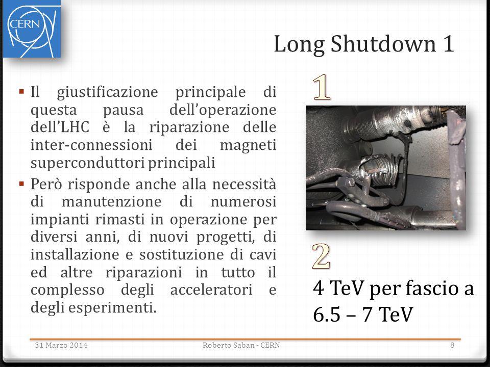 Long Shutdown 1  Il giustificazione principale di questa pausa dell'operazione dell'LHC è la riparazione delle inter-connessioni dei magneti supercon