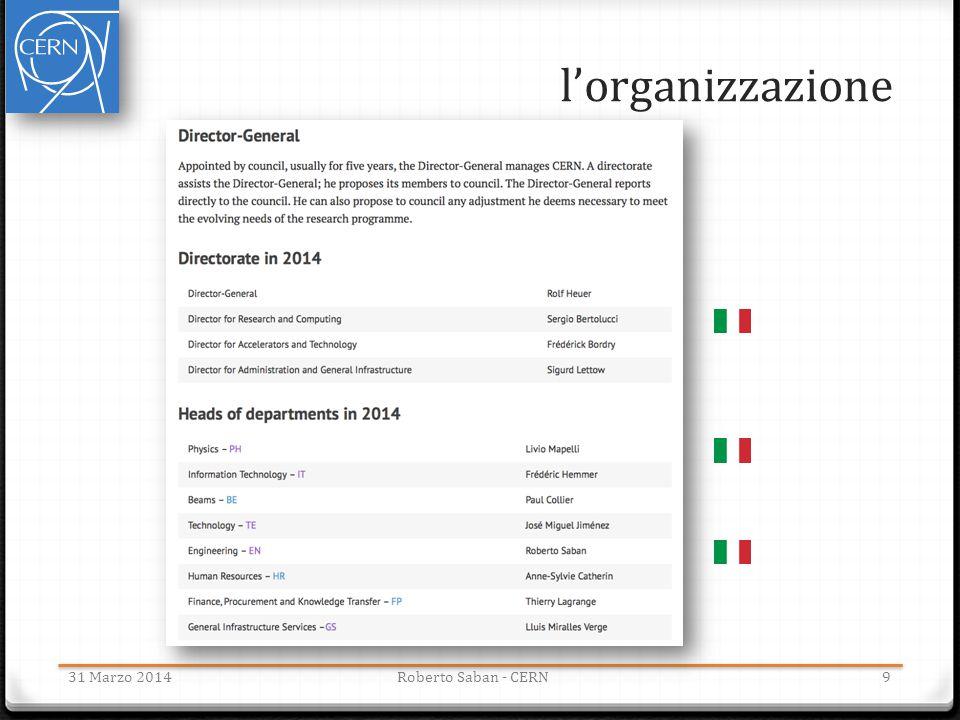 Ingegneria Meccanica e Materiali 3031 Marzo 2014Roberto Saban - CERN Fatturato 2010201120122013 Ufficio studi e progettazione2.42.73.12.8 Subcontracting3.85.97.07.9 Fabbricazione2.63.54.35.7 8.812.114.416.4 !