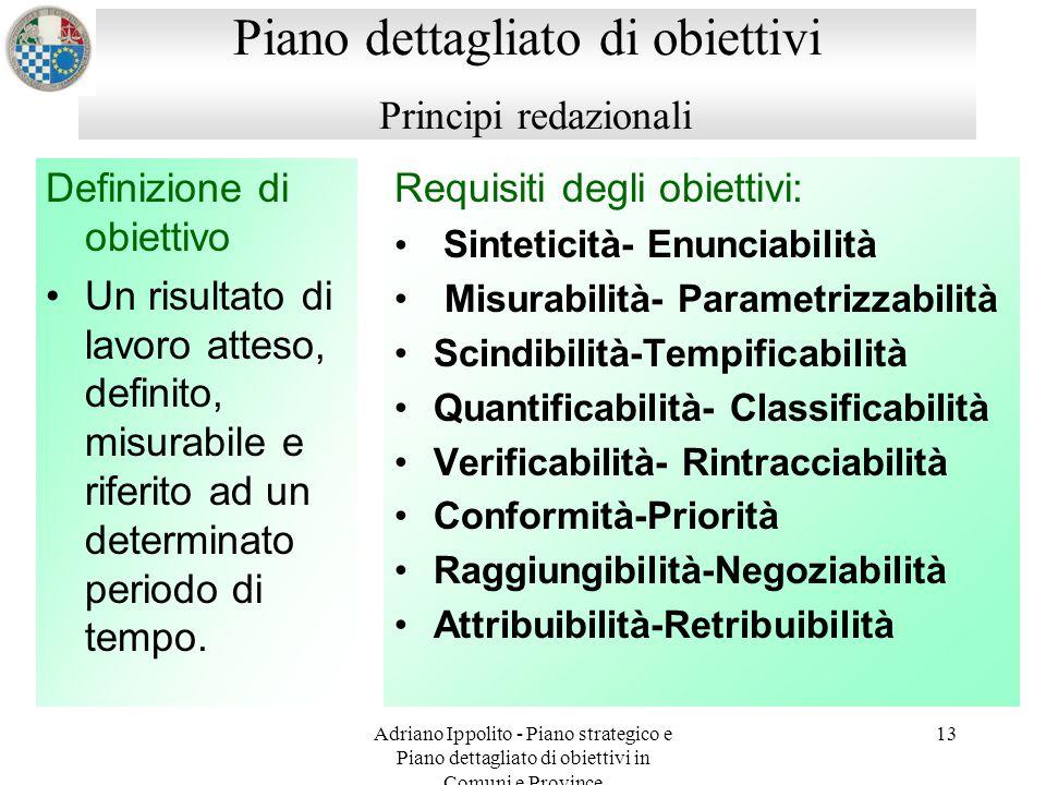Adriano Ippolito - Piano strategico e Piano dettagliato di obiettivi in Comuni e Province 13 Piano dettagliato di obiettivi Principi redazionali Defin