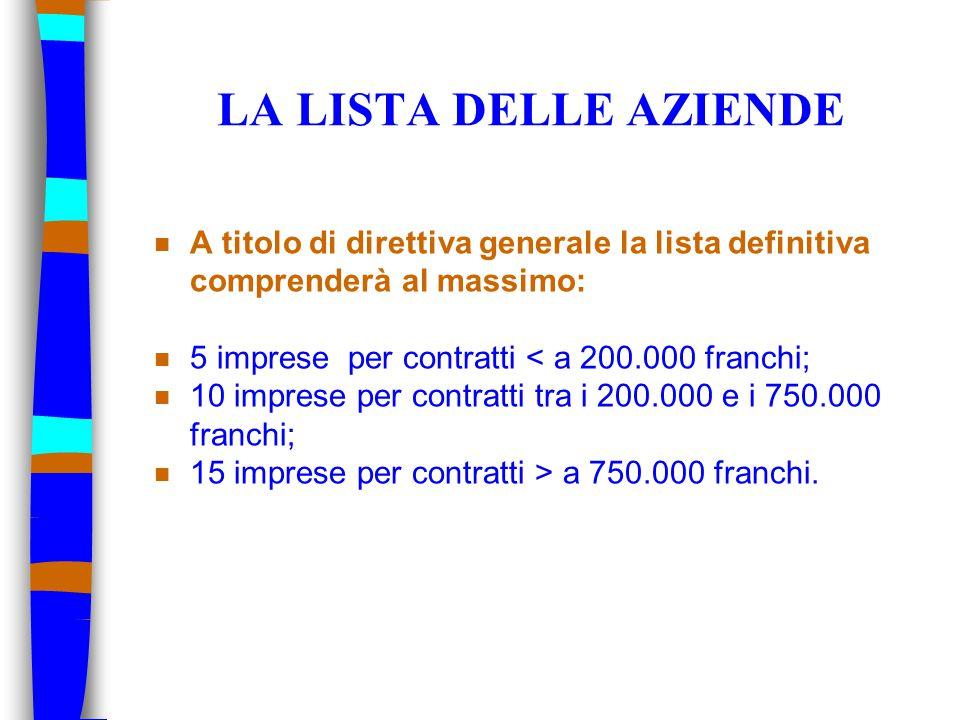 LA LISTA DELLE AZIENDE n A titolo di direttiva generale la lista definitiva comprenderà al massimo: n 5 imprese per contratti < a 200.000 franchi; n 10 imprese per contratti tra i 200.000 e i 750.000 franchi; n 15 imprese per contratti > a 750.000 franchi.
