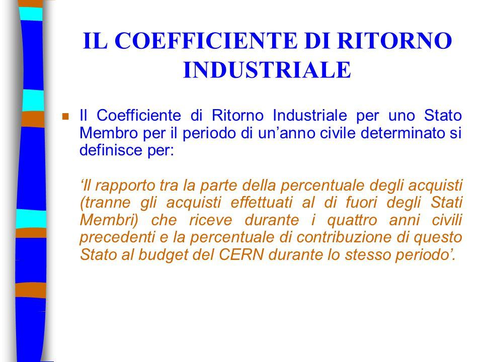 IL COEFFICIENTE DI RITORNO INDUSTRIALE n Il Coefficiente di Ritorno Industriale per uno Stato Membro per il periodo di un'anno civile determinato si d