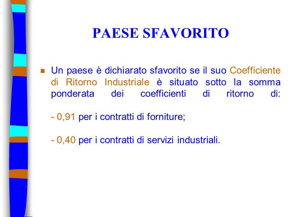 PAESE SFAVORITO n Un paese è dichiarato sfavorito se il suo Coefficiente di Ritorno Industriale è situato sotto la somma ponderata dei coefficienti di ritorno di: - 0,91 per i contratti di forniture; - 0,40 per i contratti di servizi industriali.