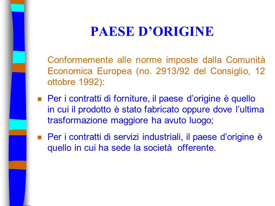 PAESE D'ORIGINE Conformemente alle norme imposte dalla Comunità Economica Europea (no. 2913/92 del Consiglio, 12 ottobre 1992): n Per i contratti di f