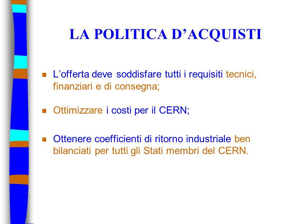 LA POLITICA D'ACQUISTI n L'offerta deve soddisfare tutti i requisiti tecnici, finanziari e di consegna; n Ottimizzare i costi per il CERN; n Ottenere