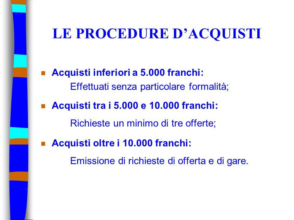 LE PROCEDURE D'ACQUISTI n Acquisti inferiori a 5.000 franchi: Effettuati senza particolare formalità; n Acquisti tra i 5.000 e 10.000 franchi: Richies