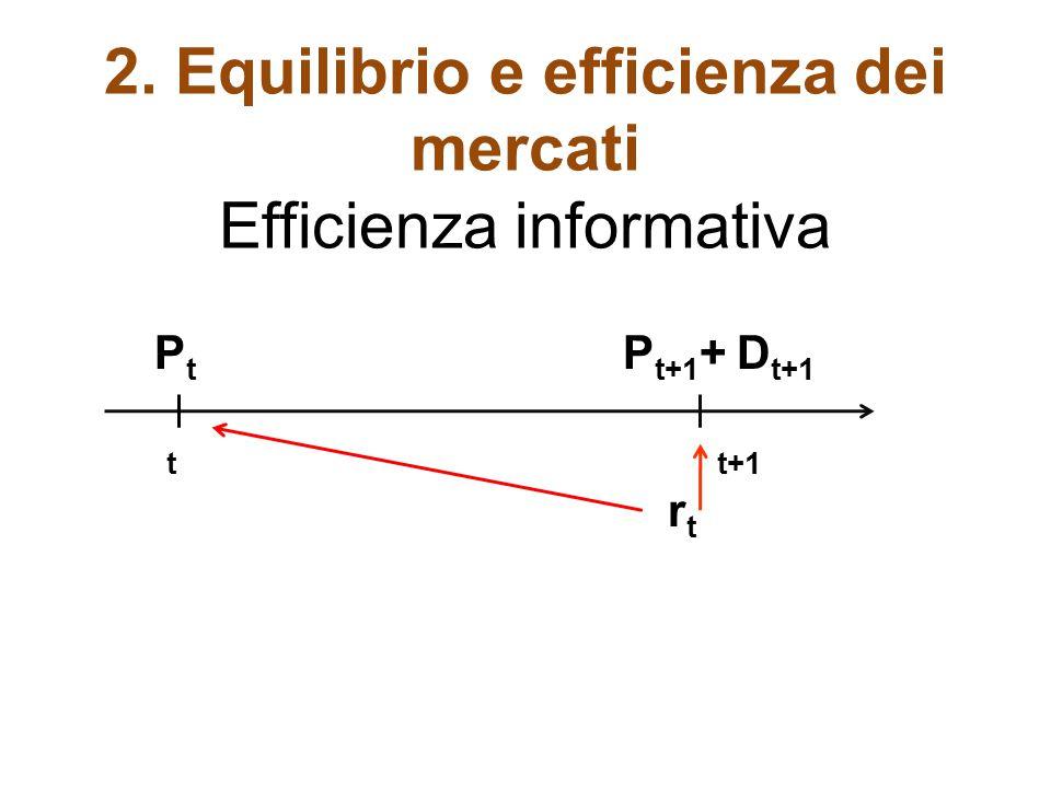 P t P t+1 + D t+1 t t+1 r t 2. Equilibrio e efficienza dei mercati Efficienza informativa
