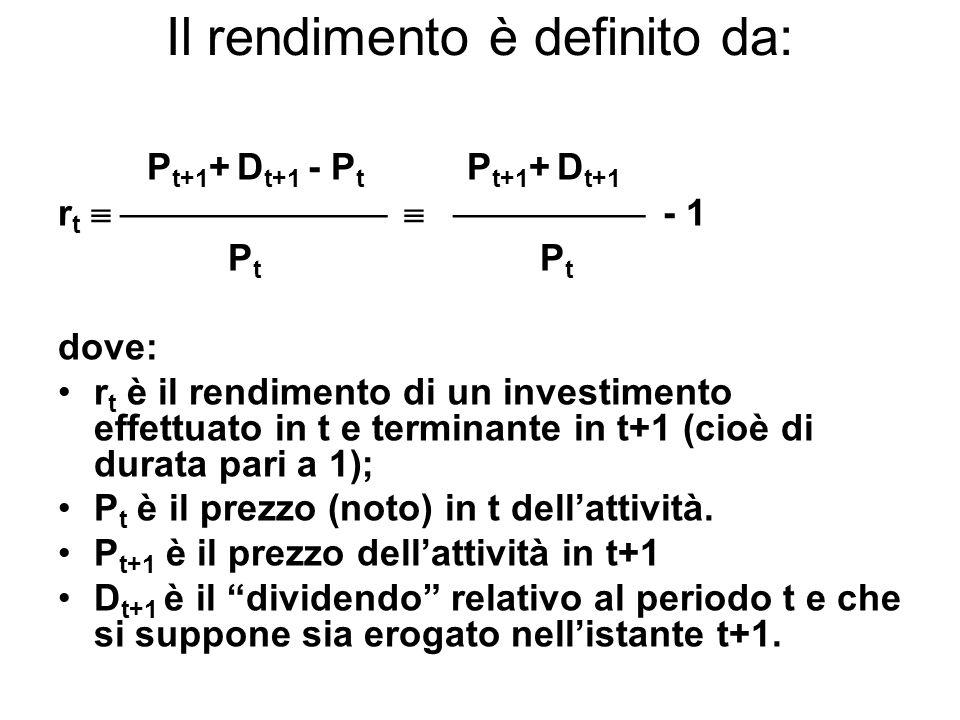Il rendimento è definito da: P t+1 + D t+1 - P t P t+1 + D t+1 r t     - 1 P t P t dove: r t è il rendimento di un investimento effettuato in t e terminante in t+1 (cioè di durata pari a 1); P t è il prezzo (noto) in t dell'attività.