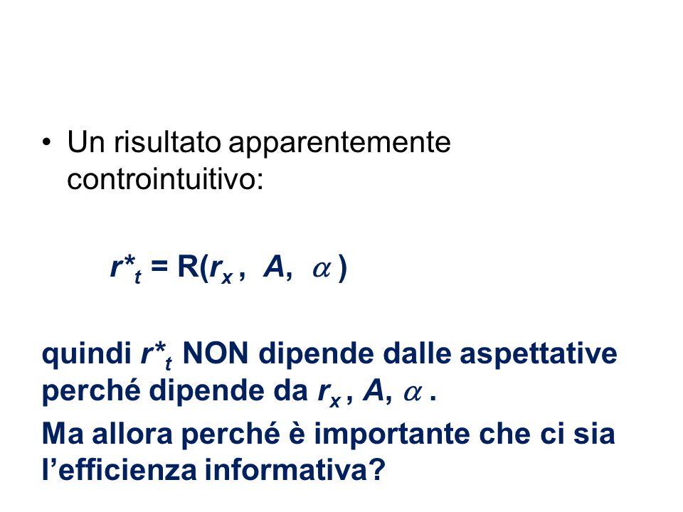 Un risultato apparentemente controintuitivo: r* t = R(r x, A,  ) quindi r* t NON dipende dalle aspettative perché dipende da r x, A, . Ma allora per