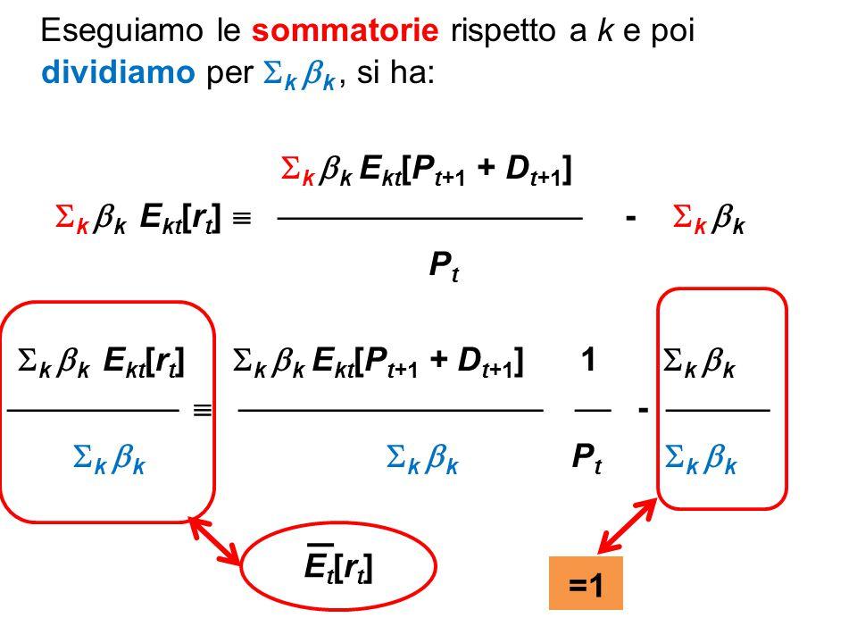 Eseguiamo le sommatorie rispetto a k e poi dividiamo per  k  k, si ha:  k  k E kt [P t+1 + D t+1 ]  k  k E kt [r t ]   -  k  k P t  k  k E kt [r t ]  k  k E kt [P t+1 + D t+1 ] 1  k  k     -   k  k  k  k P t  k  k Et[rt]Et[rt] =1
