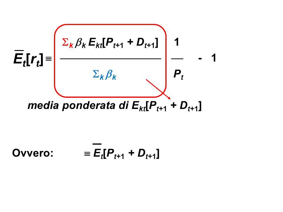  k  k E kt [P t+1 + D t+1 ] 1    - 1  k  k P t media ponderata di E kt [P t+1 + D t+1 ] Ovvero:  E t [P t+1 + D t+1 ] Et[rt] Et[rt]