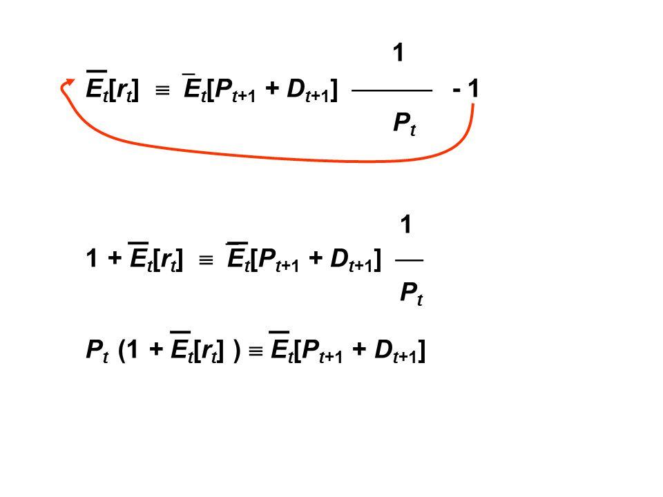 1 E t [r t ]  E t [P t+1 + D t+1 ]  - 1 P t 1 1 + E t [r t ]  E t [P t+1 + D t+1 ]  P t P t (1 + E t [r t ] )  E t [P t+1 + D t+1 ]