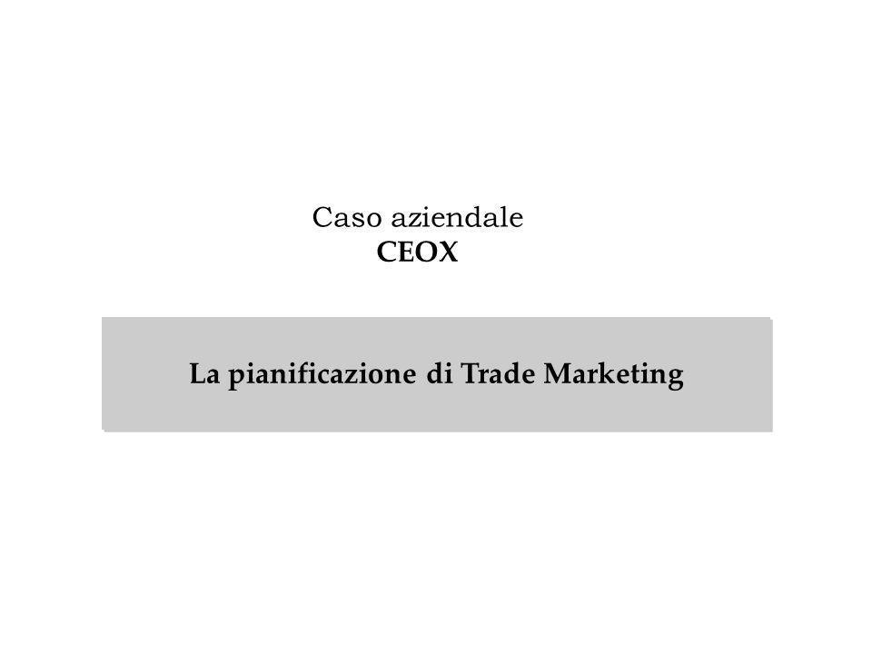 Caso aziendale CEOX La pianificazione di Trade Marketing La pianificazione di Trade Marketing
