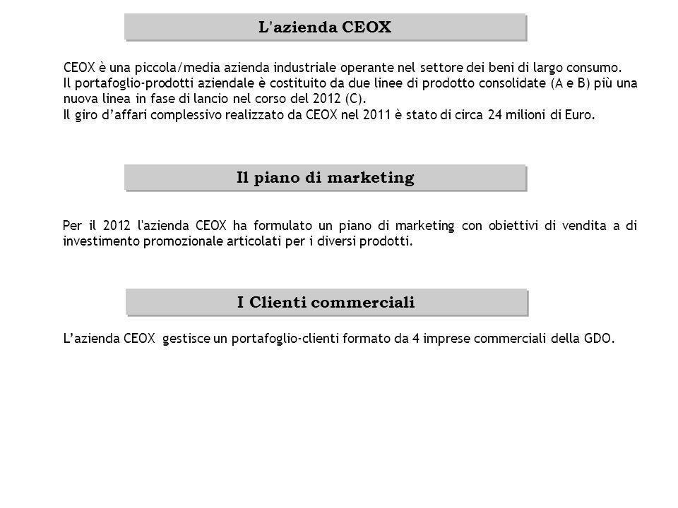L'azienda CEOX CEOX è una piccola/media azienda industriale operante nel settore dei beni di largo consumo. Il portafoglio-prodotti aziendale è costit