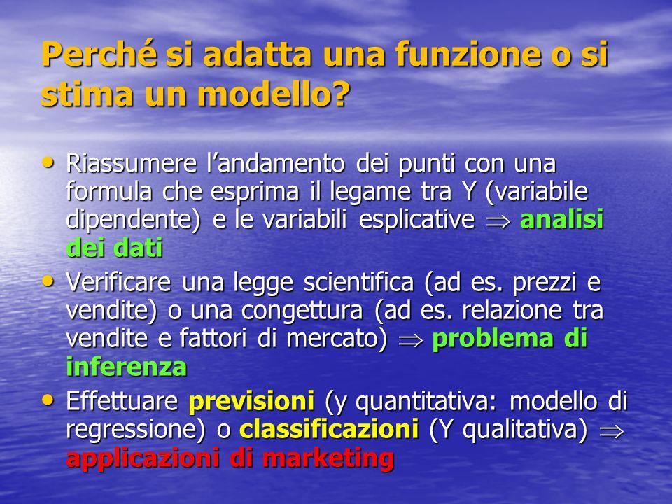 Perché si adatta una funzione o si stima un modello? Riassumere l'andamento dei punti con una formula che esprima il legame tra Y (variabile dipendent