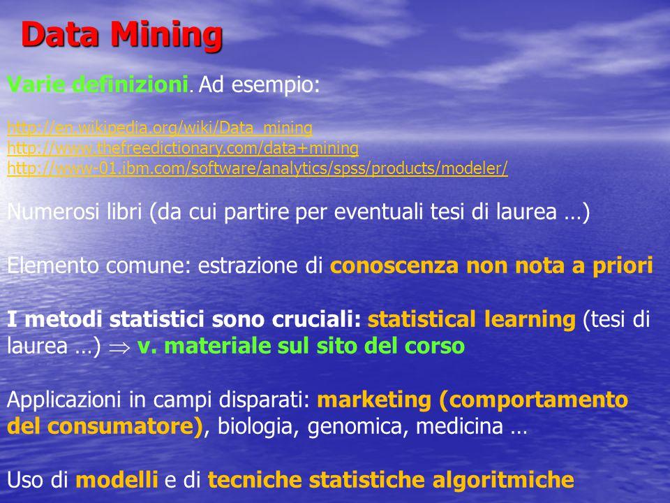 Data Mining Varie definizioni.