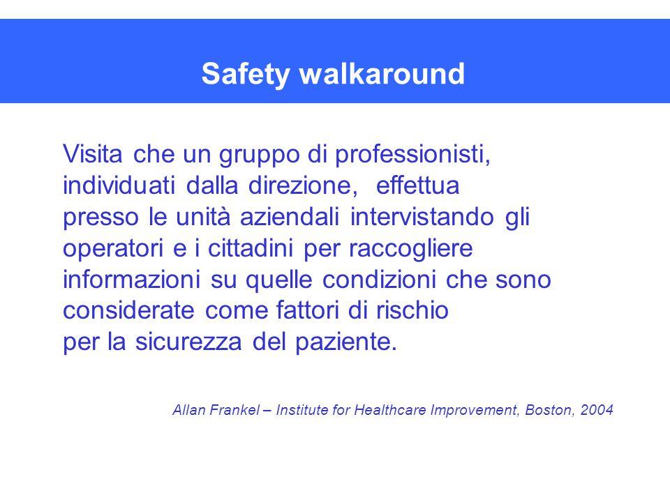 Safety walkaround Visita che un gruppo di professionisti, individuati dalla direzione, effettua presso le unità aziendali intervistando gli operatori