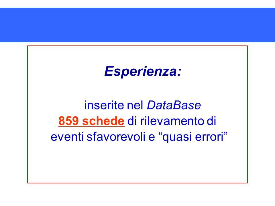 """Esperienza: inserite nel DataBase 859 schede di rilevamento di eventi sfavorevoli e """"quasi errori"""""""
