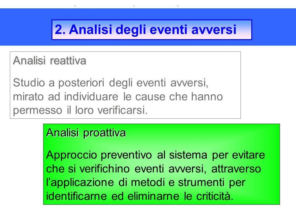 2. Analisi degli eventi avversi Analisi reattiva Studio a posteriori degli eventi avversi, mirato ad individuare le cause che hanno permesso il loro v