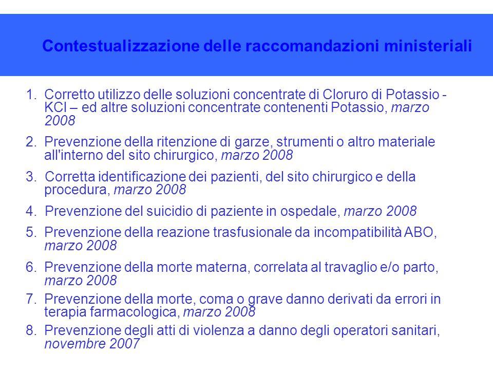 1.Corretto utilizzo delle soluzioni concentrate di Cloruro di Potassio - KCl – ed altre soluzioni concentrate contenenti Potassio, marzo 2008 2.Preven
