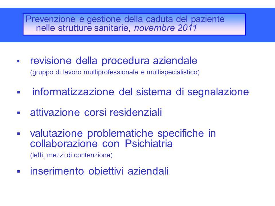 Prevenzione e gestione della caduta del paziente nelle strutture sanitarie, novembre 2011  revisione della procedura aziendale (gruppo di lavoro mult