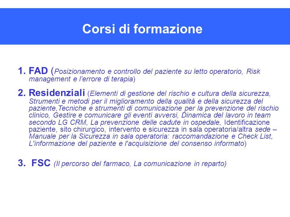 1.FAD ( Posizionamento e controllo del paziente su letto operatorio, Risk management e l'errore di terapia) 2.Residenziali (Elementi di gestione del r