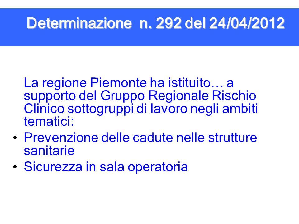 Determinazione n. 292 del 24/04/2012 La regione Piemonte ha istituito… a supporto del Gruppo Regionale Rischio Clinico sottogruppi di lavoro negli amb