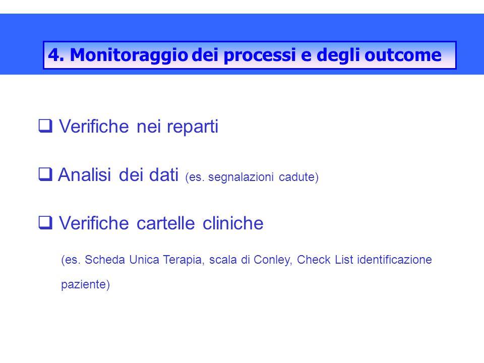 4. Monitoraggio dei processi e degli outcome  Verifiche nei reparti  Analisi dei dati (es. segnalazioni cadute)  Verifiche cartelle cliniche (es. S