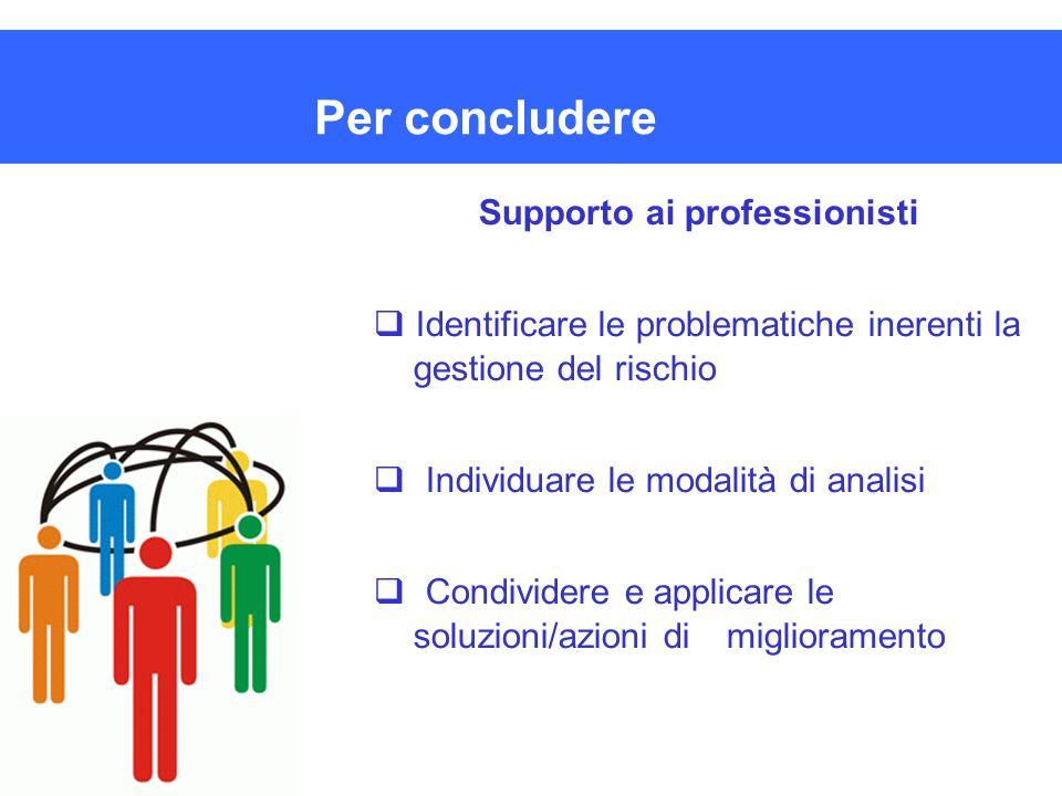 Per concludere Supporto ai professionisti  Identificare le problematiche inerenti la gestione del rischio  Individuare le modalità di analisi  Cond