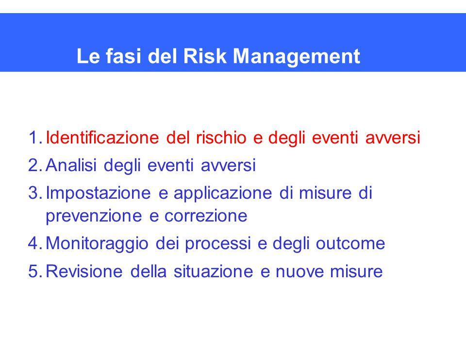 La mappa dei rischi Analisi preliminare che consente di definire, attraverso tecniche diverse, dove intervenire e con quale ordine di priorità.