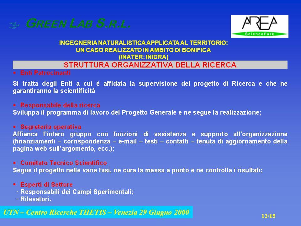 UTN – Centro Ricerche THETIS – Venezia 29 Giugno 2000 INGEGNERIA NATURALISTICA APPLICATA AL TERRITORIO: UN CASO REALIZZATO IN AMBITO DI BONIFICA (INATER: INIDRA) UTN – Centro Ricerche THETIS – Venezia 29 Giugno 2000 12/15