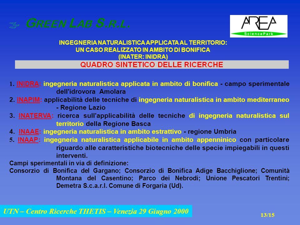 UTN – Centro Ricerche THETIS – Venezia 29 Giugno 2000 INGEGNERIA NATURALISTICA APPLICATA AL TERRITORIO: UN CASO REALIZZATO IN AMBITO DI BONIFICA (INATER: INIDRA) UTN – Centro Ricerche THETIS – Venezia 29 Giugno 2000 1.