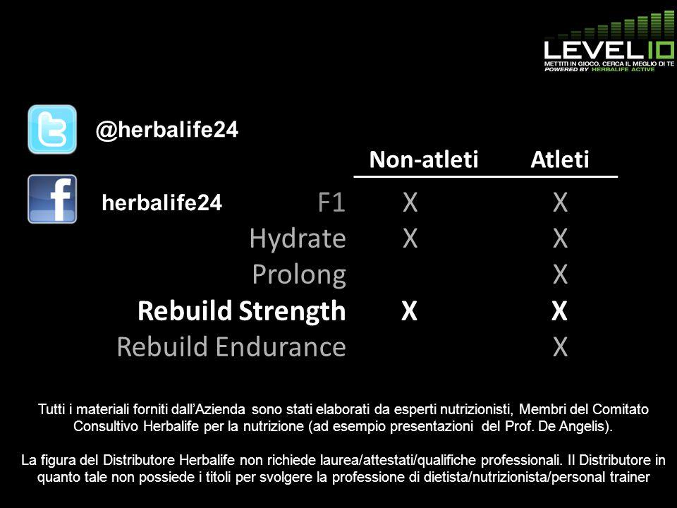 F1 Hydrate Prolong Rebuild Strength Rebuild Endurance XXXXXXXXXX XXXXXX Non-atletiAtleti herbalife24 @herbalife24 Tutti i materiali forniti dall'Azien
