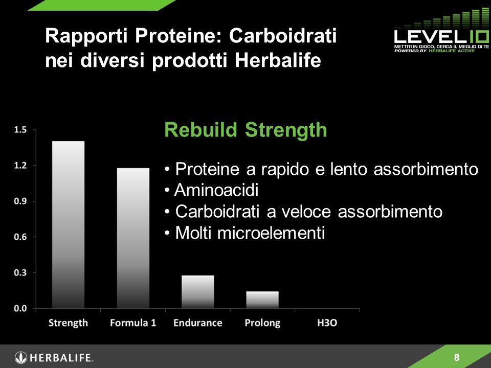 8 Rapporti Proteine: Carboidrati nei diversi prodotti Herbalife Rebuild Strength Proteine a rapido e lento assorbimento Aminoacidi Carboidrati a veloce assorbimento Molti microelementi