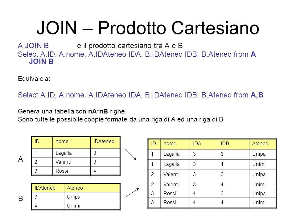 JOIN – Prodotto Cartesiano A JOIN B è il prodotto cartesiano tra A e B Select A.ID, A.nome, A.IDAteneo IDA, B.IDAteneo IDB, B.Ateneo from A JOIN B Equivale a: Select A.ID, A.nome, A.IDAteneo IDA, B.IDAteneo IDB, B.Ateneo from A,B Genera una tabella con nA*nB righe.