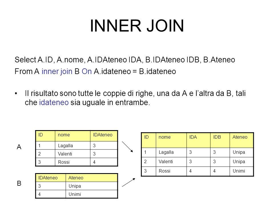 INNER JOIN Select A.ID, A.nome, A.IDAteneo IDA, B.IDAteneo IDB, B.Ateneo From A inner join B On A.idateneo = B.idateneo Il risultato sono tutte le coppie di righe, una da A e l'altra da B, tali che idateneo sia uguale in entrambe.