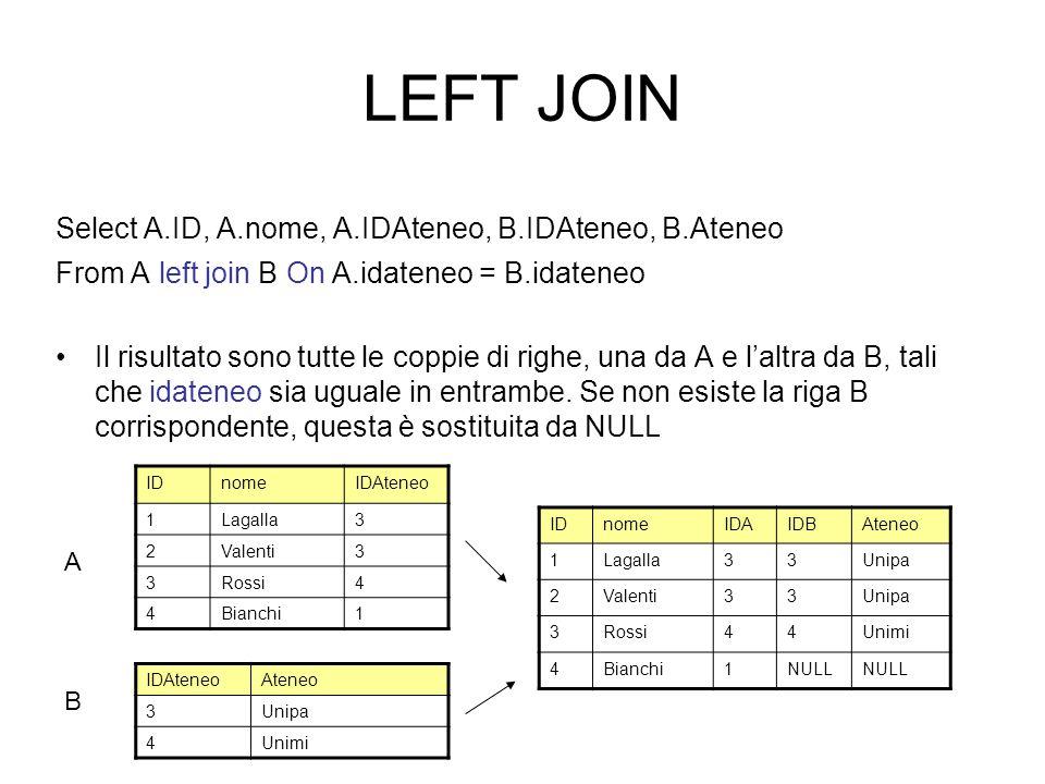LEFT JOIN Select A.ID, A.nome, A.IDAteneo, B.IDAteneo, B.Ateneo From A left join B On A.idateneo = B.idateneo Il risultato sono tutte le coppie di righe, una da A e l'altra da B, tali che idateneo sia uguale in entrambe.