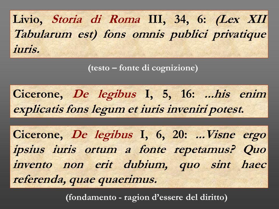 Pomponio, Enchiridion (D.I, 2, 2, 6):...ex his (Dodici Tavole) fluere coepit ius civile.
