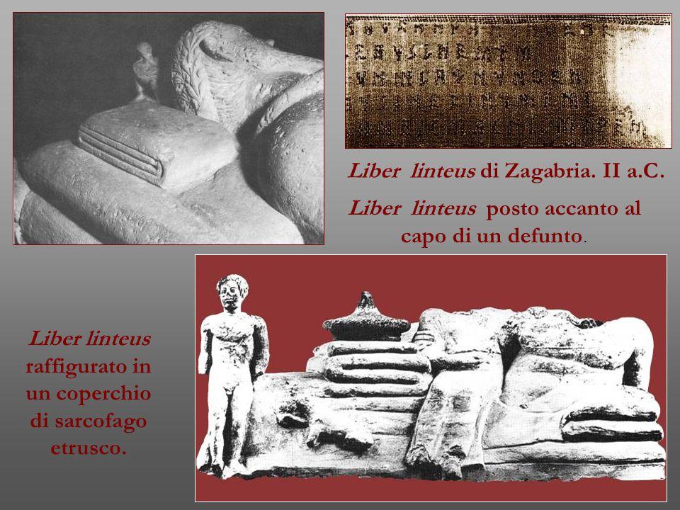 Liber linteus raffigurato in un coperchio di sarcofago etrusco. Liber linteus posto accanto al capo di un defunto. Liber linteus di Zagabria. II a.C.