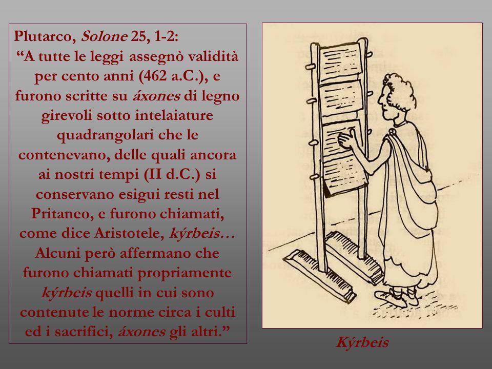 """Kýrbeis Plutarco, Solone 25, 1-2: """"A tutte le leggi assegnò validità per cento anni (462 a.C.), e furono scritte su áxones di legno girevoli sotto int"""