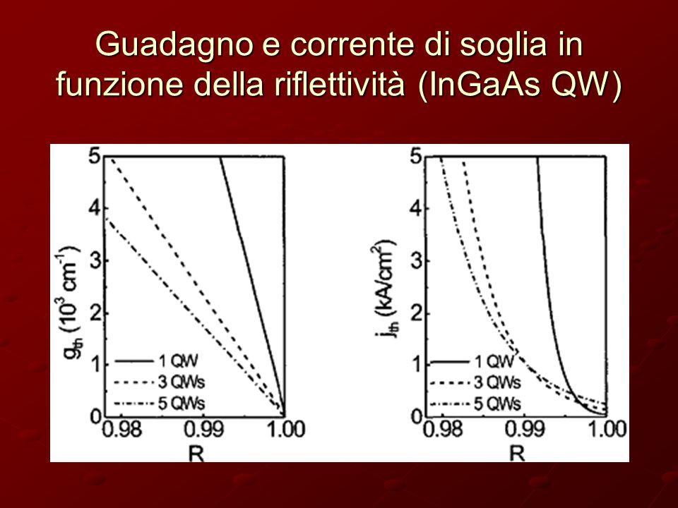 Ossidazione laterale in VCSEL a nitruri