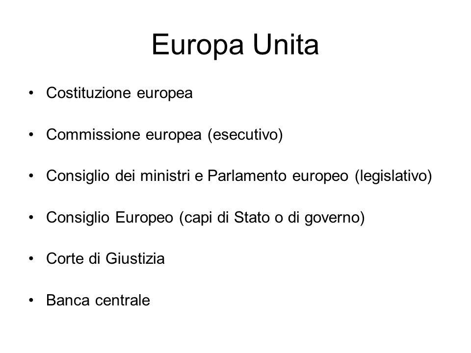 Europa Unita Costituzione europea Commissione europea (esecutivo) Consiglio dei ministri e Parlamento europeo (legislativo) Consiglio Europeo (capi di Stato o di governo) Corte di Giustizia Banca centrale